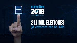 Eleições do Sistema CFA/CRAs: Mais de 21 mil eleitores já votaram
