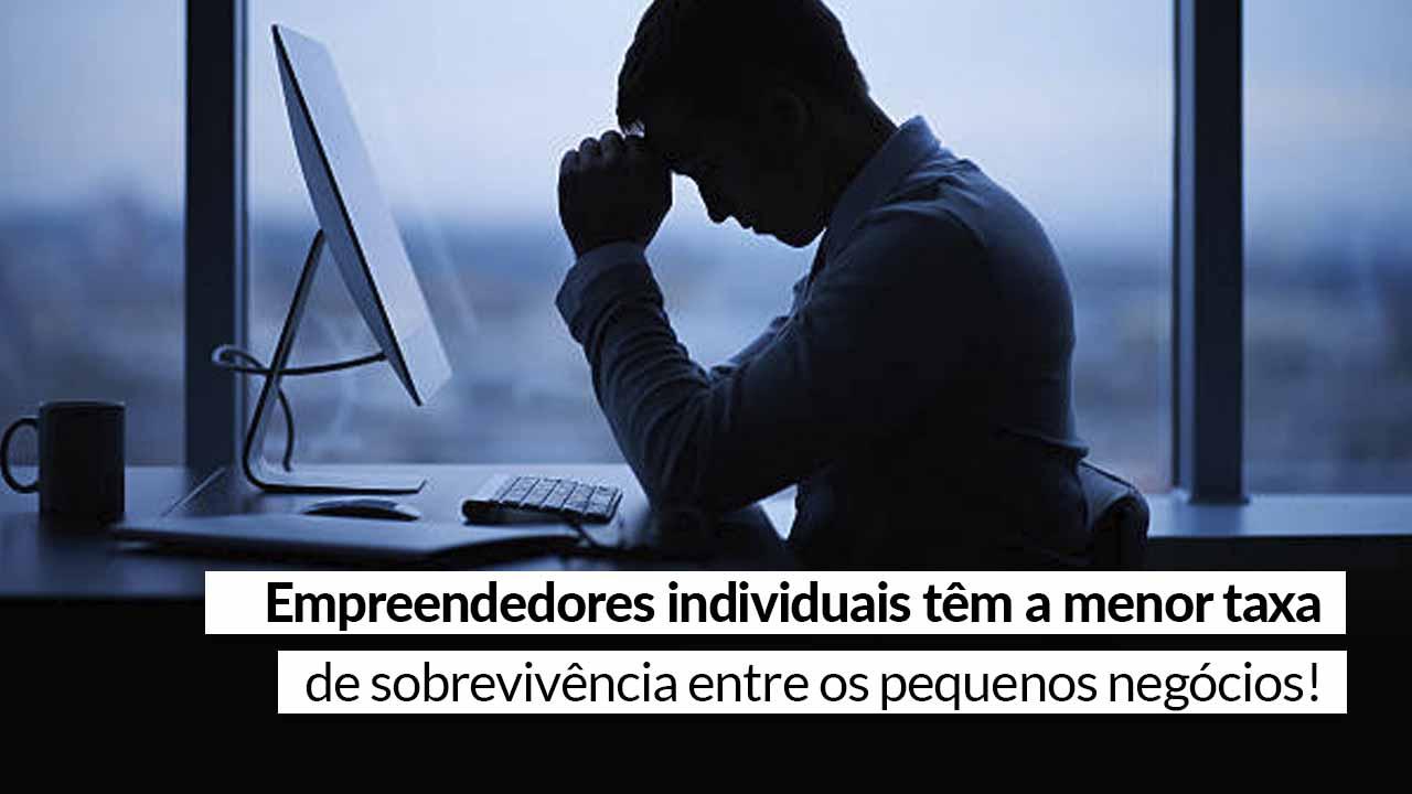 Read more about the article Três em cada dez microempreendedores fecham as portas em até 5 anos no país